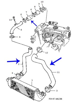 Intercooler Hoses Silicone Saab 93 9901 22 Diesel