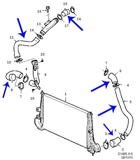 Intercooler Hoses Silicone Saab 9-5 02-05 2.2 Diesel