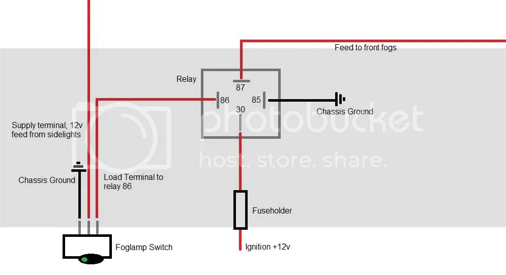 Front Fog light loom kit, Seperate Switch How To & other