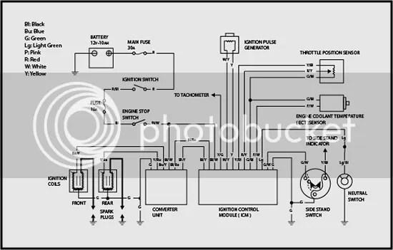 1997 Honda Cbr 600 F3 Wiring Diagram Honda CB 900 Wiring