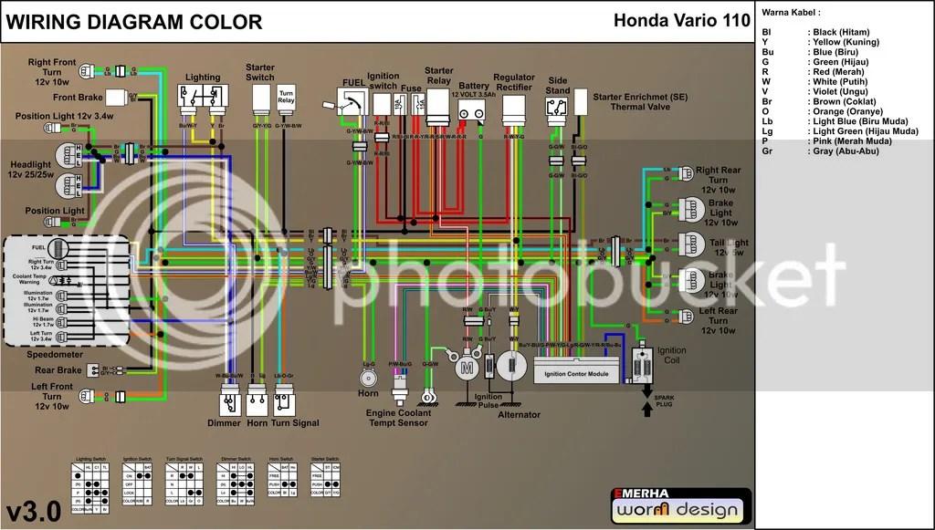 Diagram Wiring Diagram Pengapian Megapro