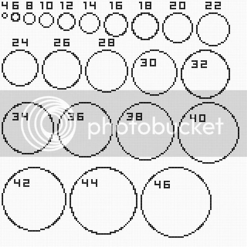 Circle Templates