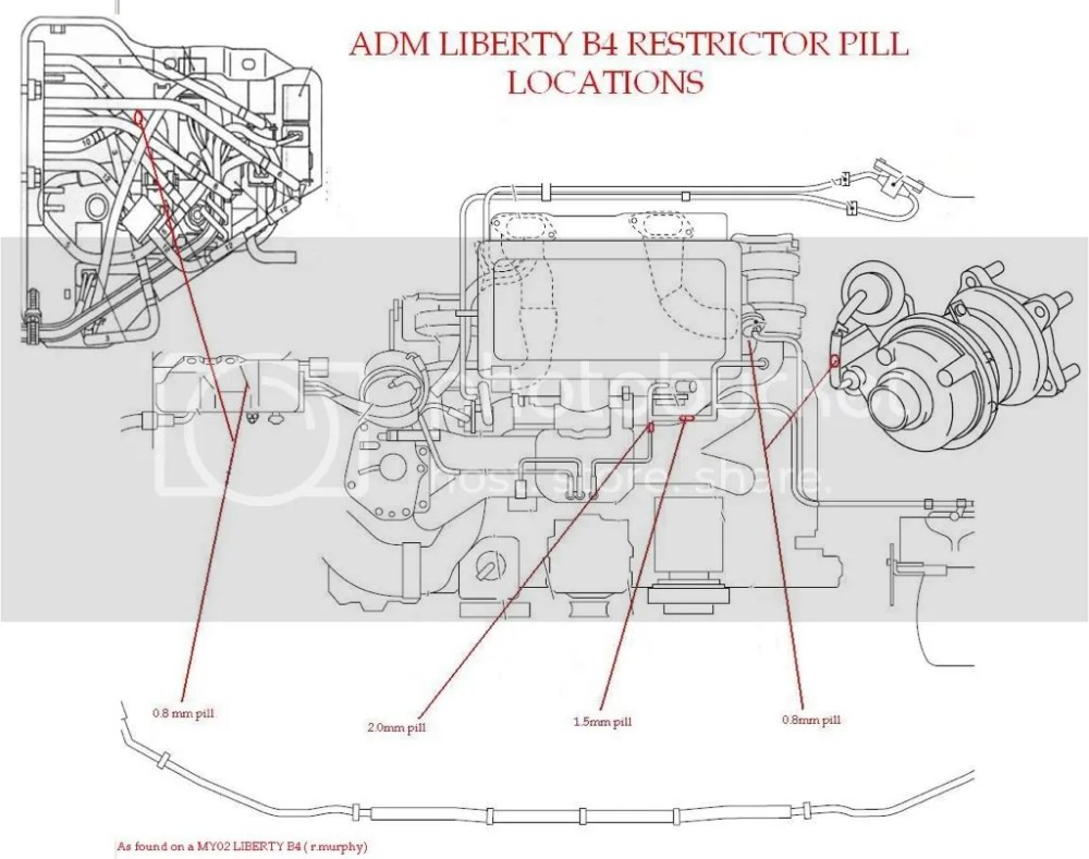 medium resolution of subaru legacy bg5 wiring diagram