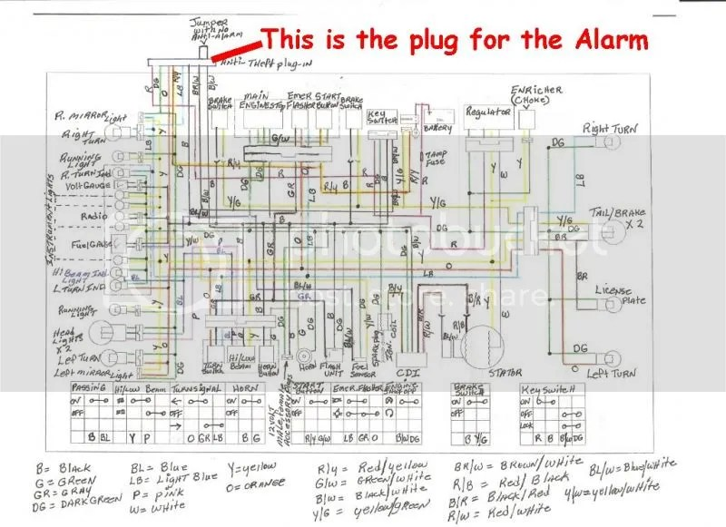 Cc Scooter Wiring Diagram How To Installing An Alarm It Is The Ride