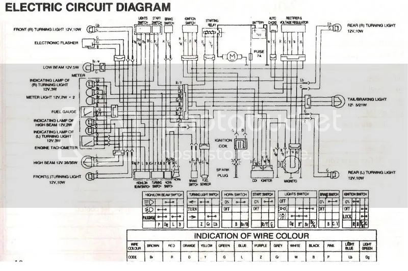 150cc scooter wiring diagram get free image about wiring diagram