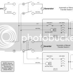 Rv Inverter Wiring Diagram 2008 F150 Rv.net Open Roads Forum: Tech Issues: Install