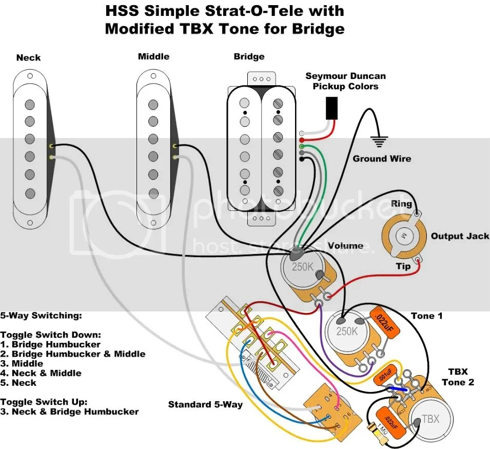 medium resolution of wiring question nzguitars com here is a diagram for a coil split