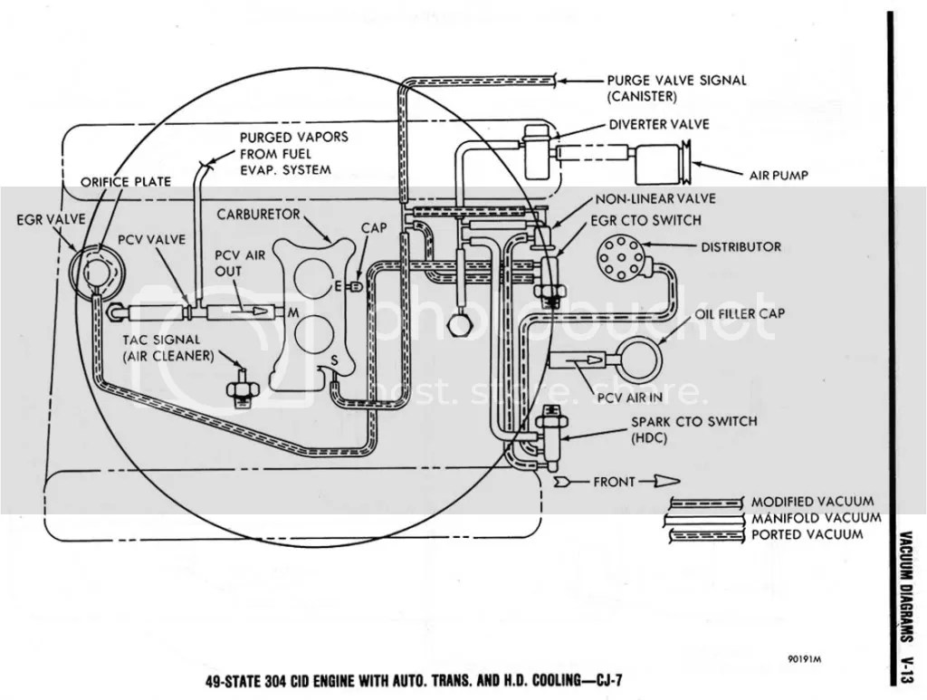 hight resolution of jeep cj7 vacuum diagram wiring diagram basic diagram as well jeep wrangler heater diagram on jeep cj7 304 fuel