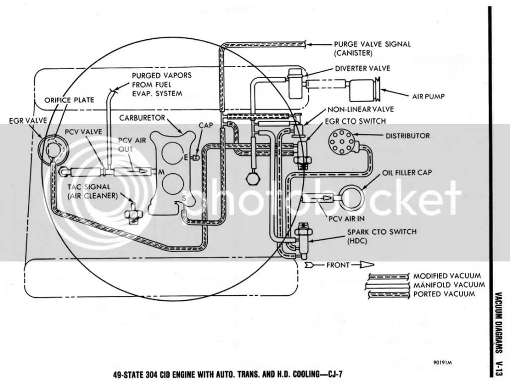 hight resolution of jeep cj7 vacuum diagram wiring diagram basic diagram also vacuum diagram for 1978 jeep cj5 304 on jeep cj ignition