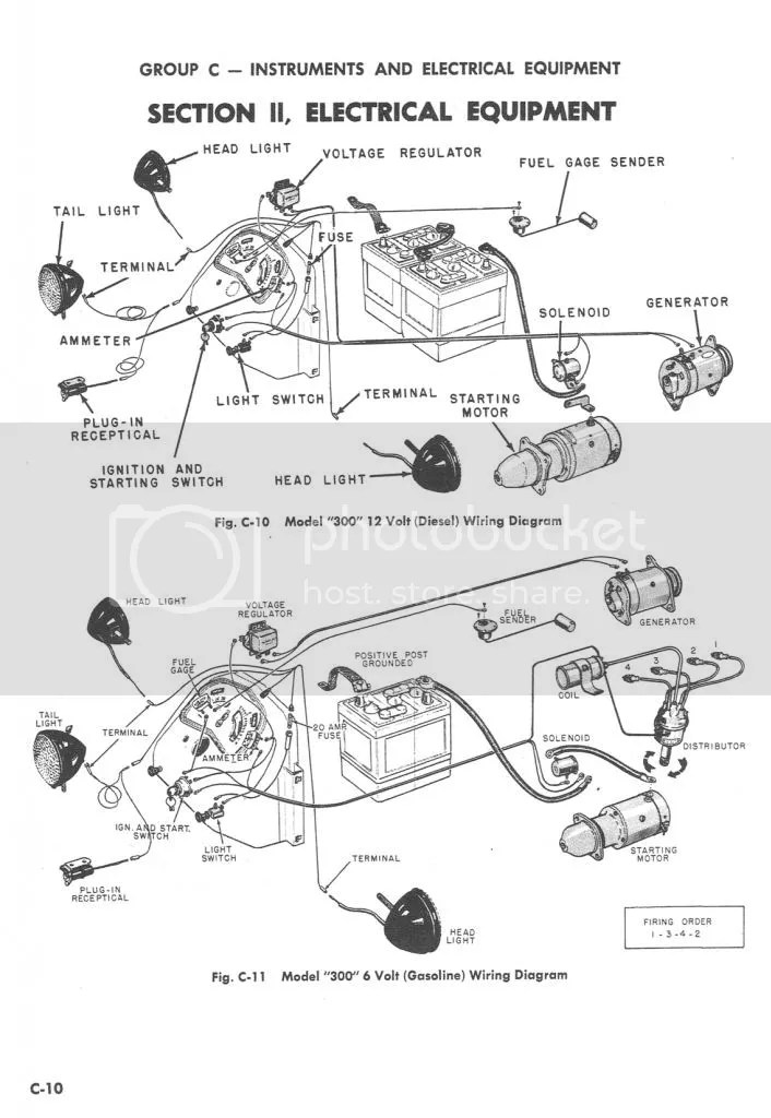 need wiring diagram and gov. spring for case 300 or 310