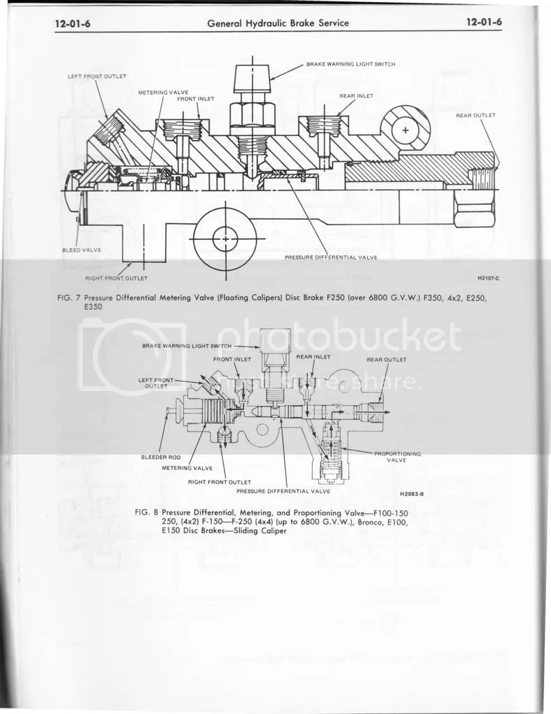 1968 Ford Mustang Drum Brake Diagram. Ford. Wiring Diagram