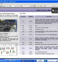peugeot 207 fuse box wiring diagram sample fuse box peugeot 207 new fuse box on peugeot 207 [ 1024 x 768 Pixel ]