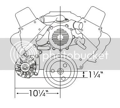 Nissan V8 Engine Swap Nissan VQ Engine Wiring Diagram ~ Odicis