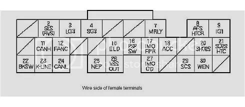 D17a Engine Diagram Facelift Ecu In Pre Facelift Page 4 7th Gen Accord