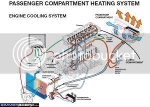 E38 Cooling System Diagram_zpshd5a7yxwjpg Photo by AlitaM3   Photobucket