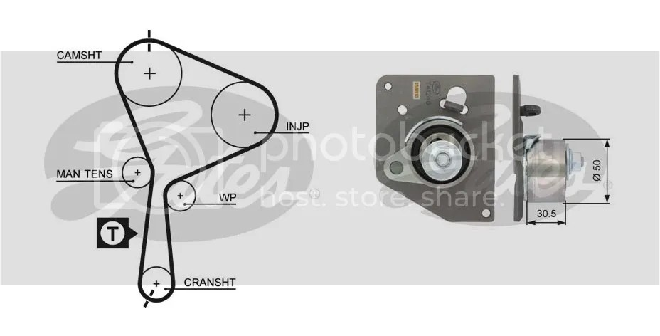 Genuine Gates Timing Belt Kit OPEL Vivaro 1.9 DTI Diesel