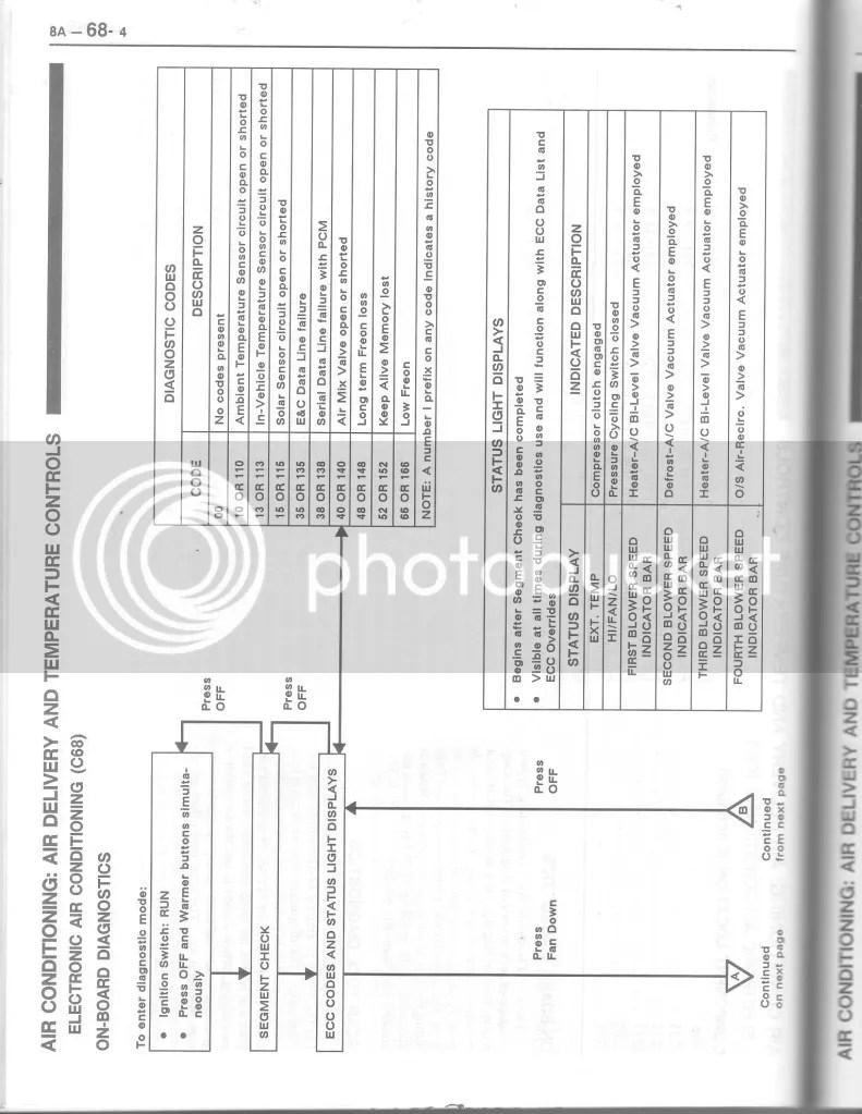 Wiring Diagram 1999 Pontiac Bonneville Sse. Pontiac. Auto