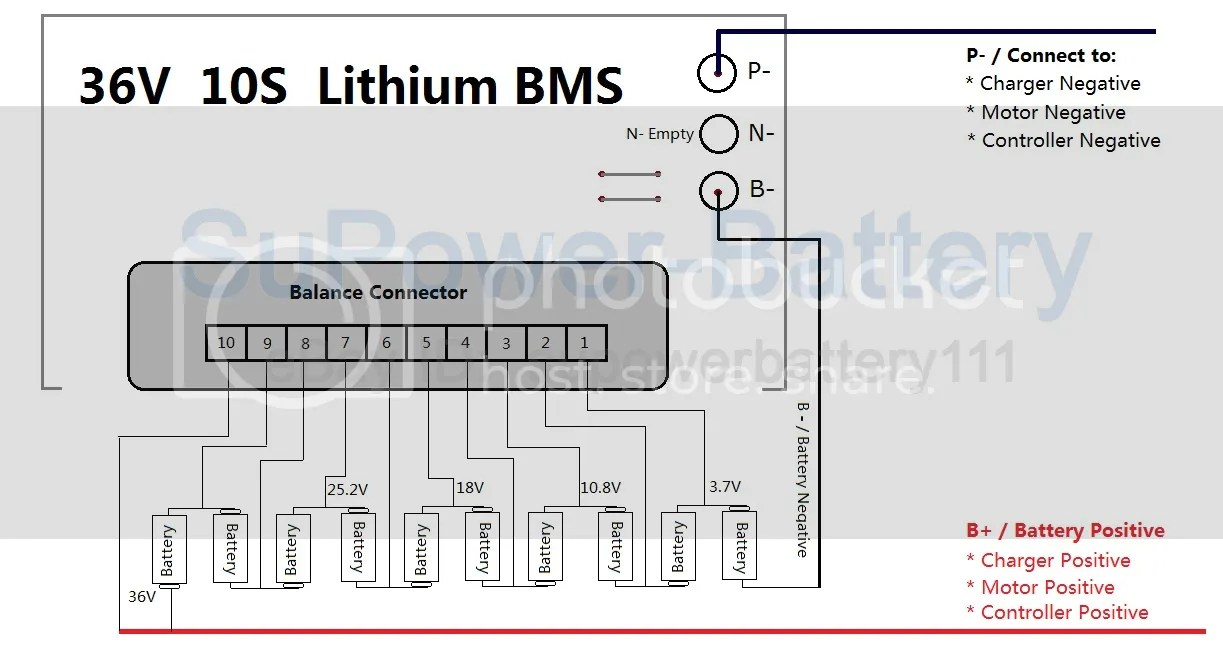 4s bms wiring diagram for 3 gang 1 way light switch which a 10s battery endless sphere image