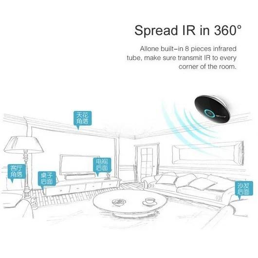 ORVIBO Allone WiWo-R1 Intelligent Smart Home Wireless Wifi