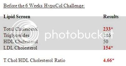 HypoCol Result 1