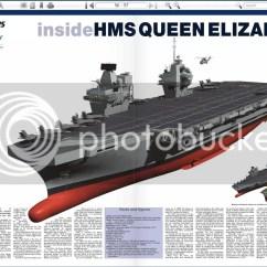 Aircraft Carrier Diagram Third Brake Light Wiring Waff World 39s Armed Forces Forum New Hms Queen Elizabeth