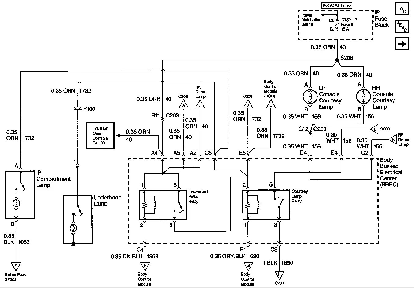 neutral safety switch wiring diagram 96 chevy tahoe ford f150 blazer 4x4 get free image about