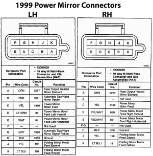 02 Power mirrors on a 97 wiring help?  Blazer Forum  Chevy Blazer Forums