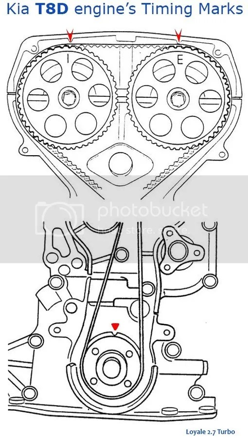2001 Kia Sephia Engine Diagram • Wiring And Engine Diagram