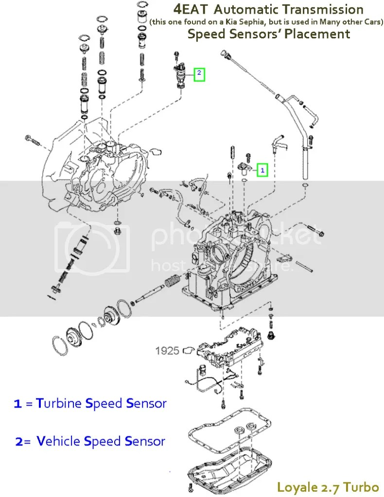[Diagram Of Transmission Dipstick On A 2000 Kia Sportage
