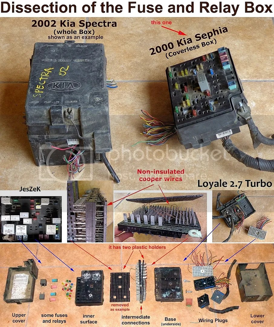 medium resolution of relay u0026 fuse box dissection repairing electrical gremlins kia forum ford contour fuse box