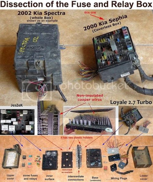 small resolution of relay u0026 fuse box dissection repairing electrical gremlins kia forum ford contour fuse box