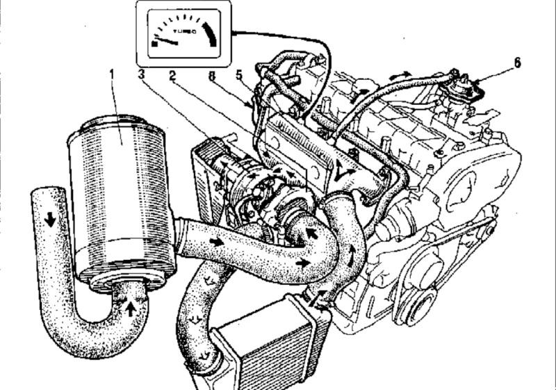 moteur j8s cherokee 2,1L td 1988