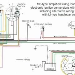 Lambretta Varitronic Wiring Diagram Rainforest Structure : 35 Images - Diagrams | Honlapkeszites.co