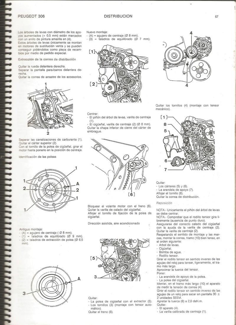 [ MOTOR ] Distribución en motores XU7JP XU10J2 XU10J4