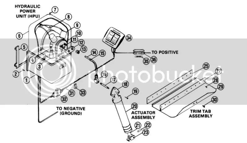 trim tab mercruiser wiring diagram