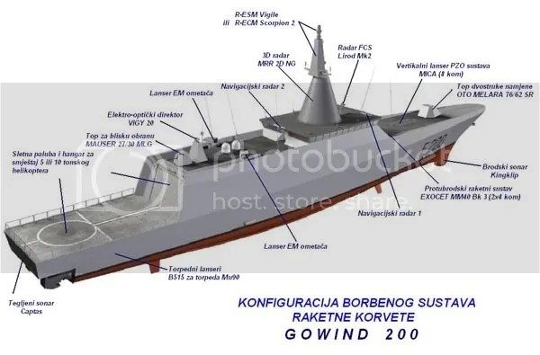 Corveta Gowind 200 (http://i110.photobucket.com)