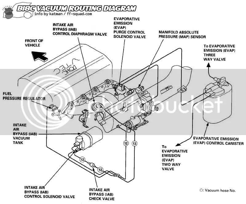 obd1 GSR into 94 hatch. KNOCK SENSOR? 2 other sensors