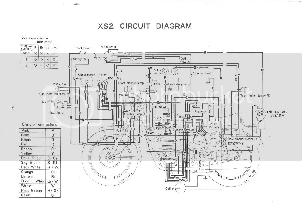 xs650 72 xs2 73 tx650 circuit diagram thexscafe xs650 72 xs2 73 tx650 circuit diagram leave a comment