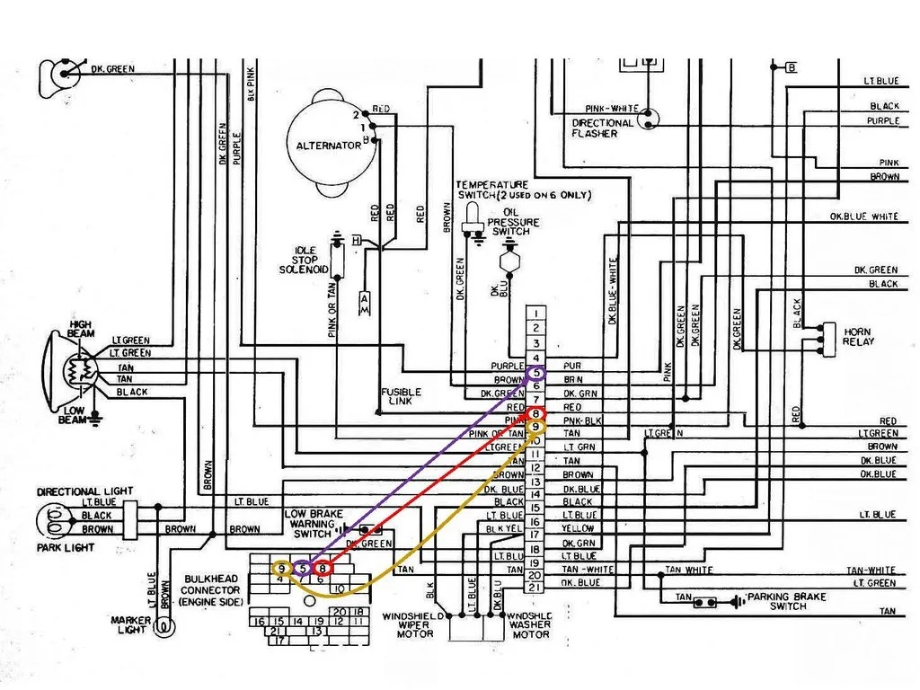 1976 Wiring Diagram, Bulkhead Connector labels... which is