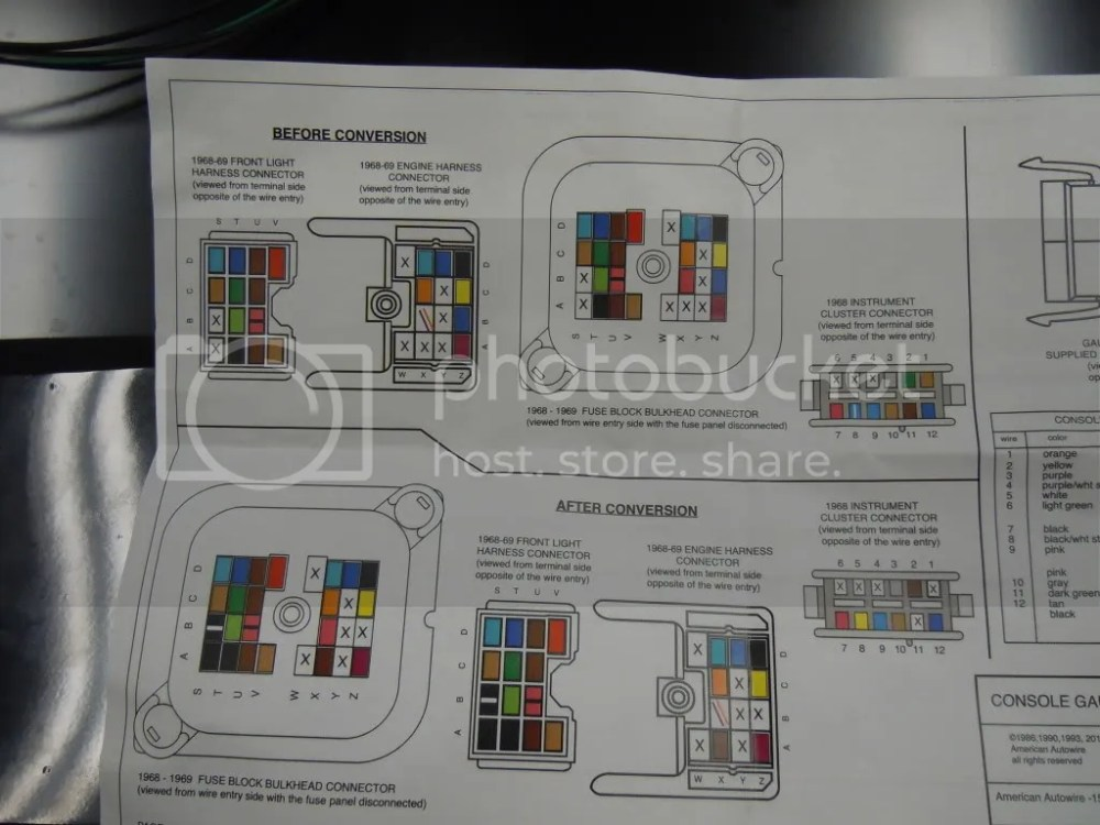 medium resolution of 69 camaro fuse box connector trusted wiring diagram u2022 57 chevy fuse panel diagram 69