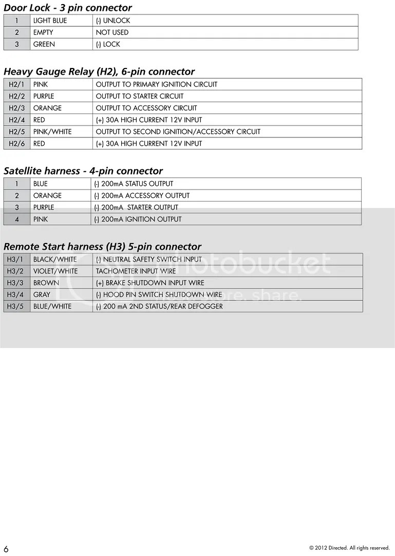 avital 4x03 remote start wiring diagram 1999 subaru impreza stereo 4103 : 26 images - diagrams | webbmarketing.co