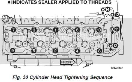 Jeep 4 Cylinder Engine Specs, Jeep, Free Engine Image For