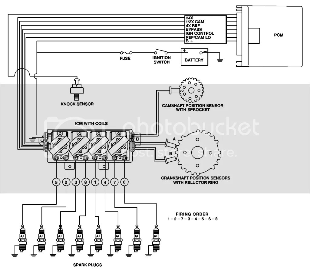 Crankshaft Position Sensors And Reluctor Ring Information