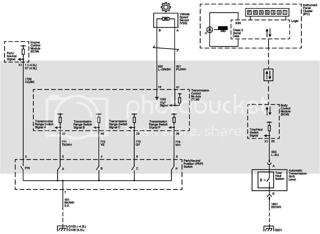 Schematics, Pinoouts, Training Materials, Technical