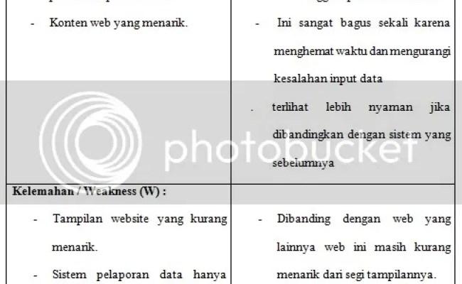 Contoh Surat Izin Kerja Malam Pt Epson Panduan Surat Cute766