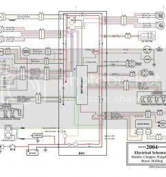 big dog wiring harness electrical wiring diagram 2007 big dog wiring diagram schematic diagrams2007 big dog [ 1024 x 791 Pixel ]