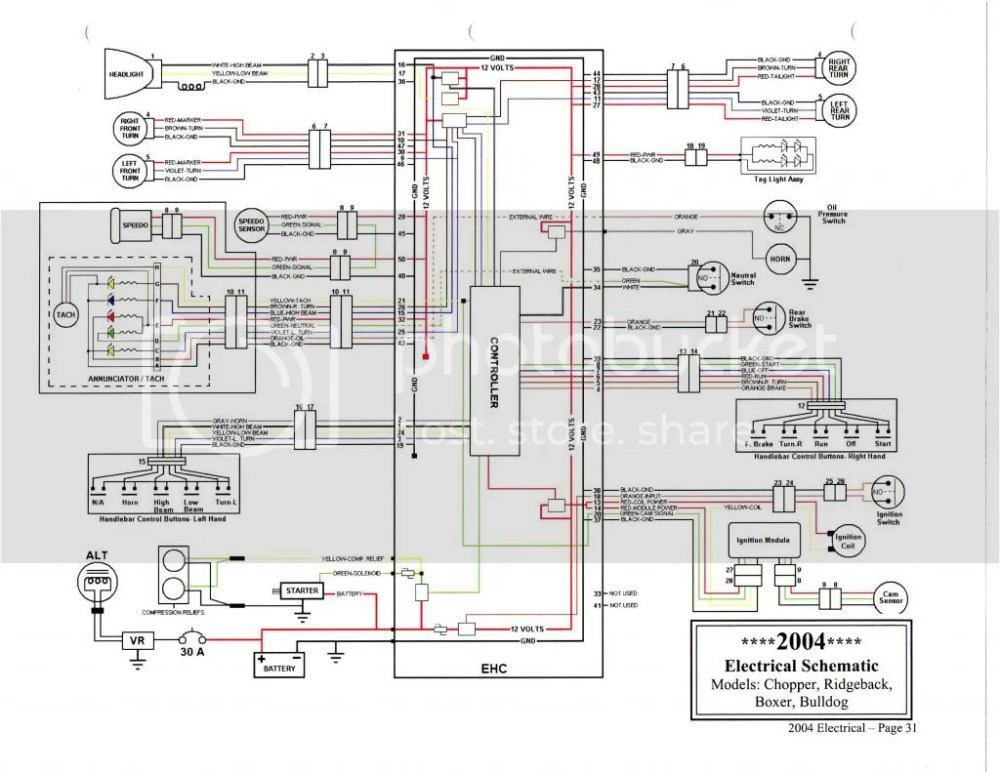 medium resolution of big dog wiring harness electrical wiring diagram 2007 big dog wiring diagram schematic diagrams2007 big dog