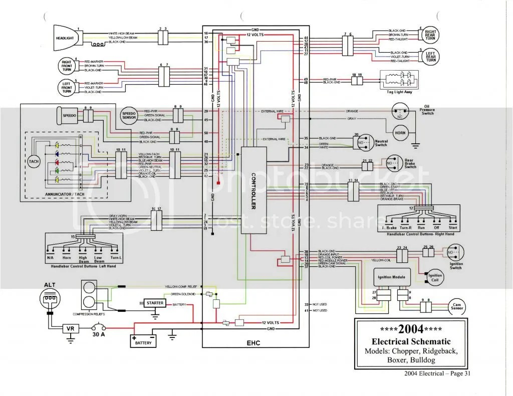 hight resolution of big dog wiring harness electrical wiring diagram 2007 big dog wiring diagram schematic diagrams2007 big dog