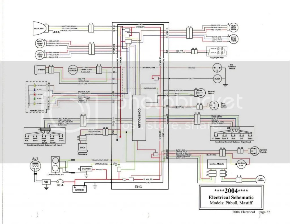 medium resolution of big dog wiring harness wiring diagram 8505 perko wiring diagram