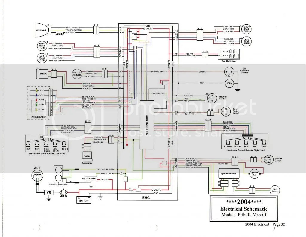 hight resolution of big dog wiring harness wiring diagram 8505 perko wiring diagram